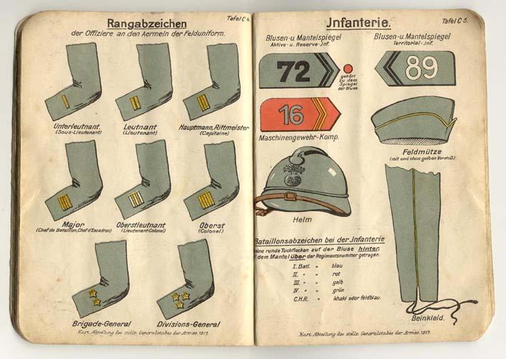 Livret allemand 1917 pour identification Armée Française Fascic16