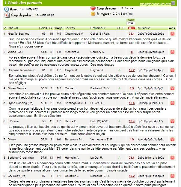 la presse hippique du MARDI 28 AOUT - Page 2 Turfo379