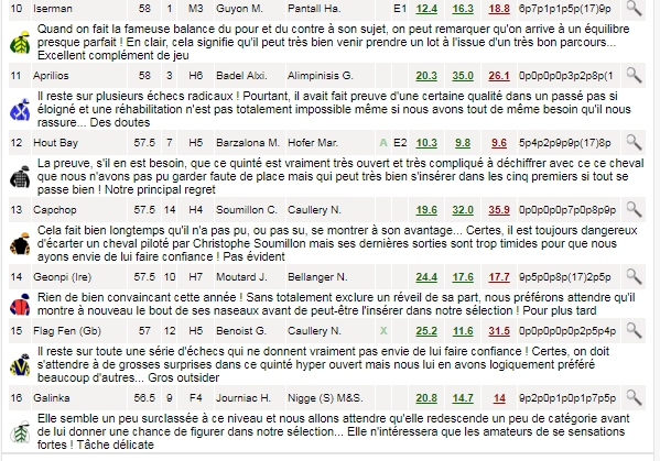 la presse hippique du samedi 11 aout  - Page 2 Turfoo56