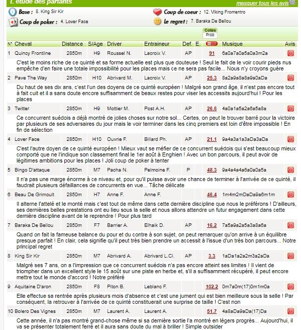 la presse hippique du 22 aout - Page 2 Turfoo95