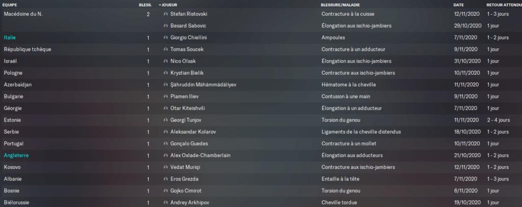 Compo J5 Ligue des Nations (Avant Jeudi 25 Juin 23h59) 425