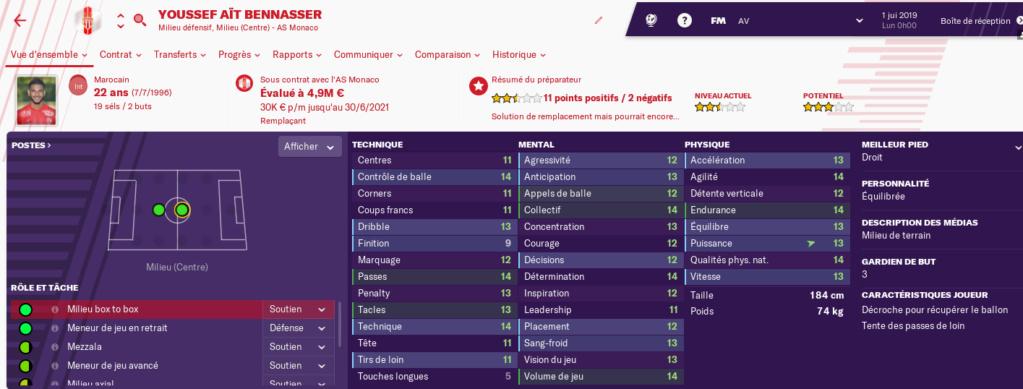 Vente de joueurs Monégasques Bennas11