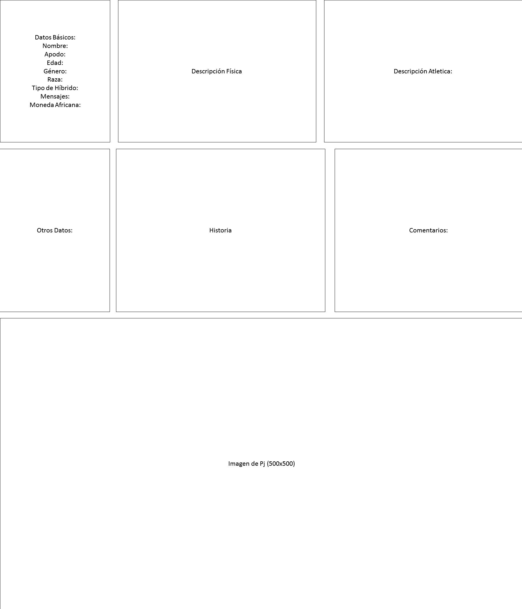 Como modificar organizar en divs separados los campos del perfil. Presen10