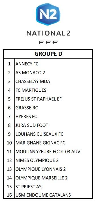 N2 - Groupe D - Saison 2019/2020 Nat2_d10