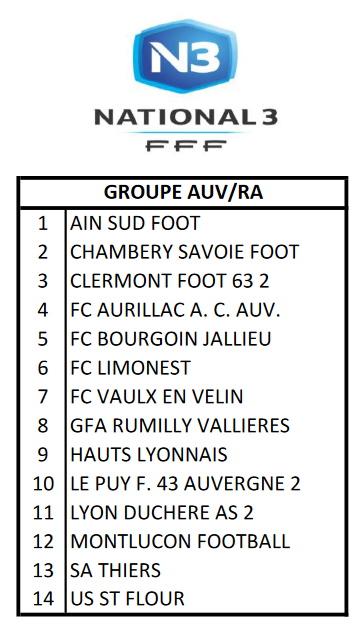 N3 - Groupe AUV/RA - Saison 2019/2020 Nat3_a10