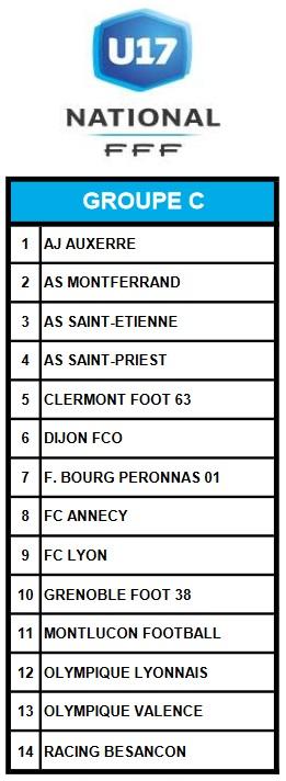 U17 NAT - Groupe C - Saison 2019/2020 U17nat10