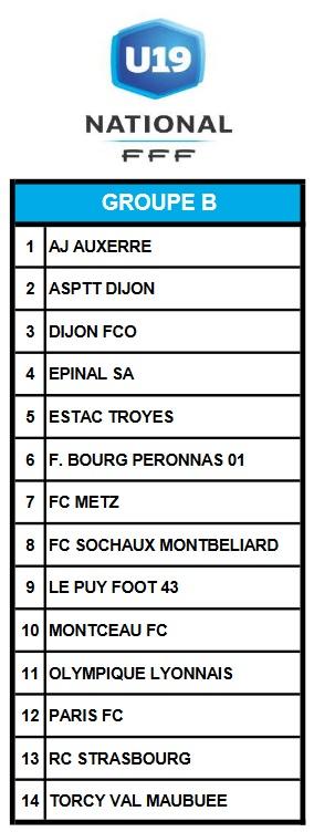 U19 NAT - Groupe B - Saison 2019/2020 U19nat10