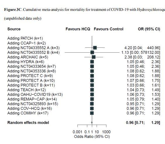 Création d'une Commission d'enquête indépendante extra parlementaire sur le coronavirus Captur15