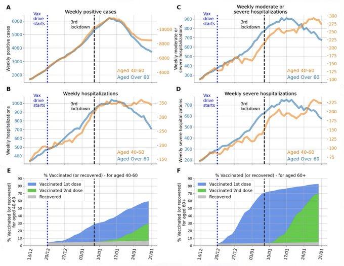 """""""VACCINS"""" géniques ANTI-COVID19 ARNm/OGM (rapport RITA,Stockolm 20-12-20) et suivi deces/infection - Page 2 Etkupk10"""