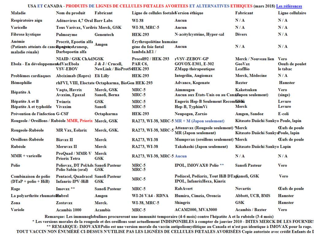 Vaccin obligatoire: les Français piégés par la loi et les laboratoires - Page 2 Med_li11