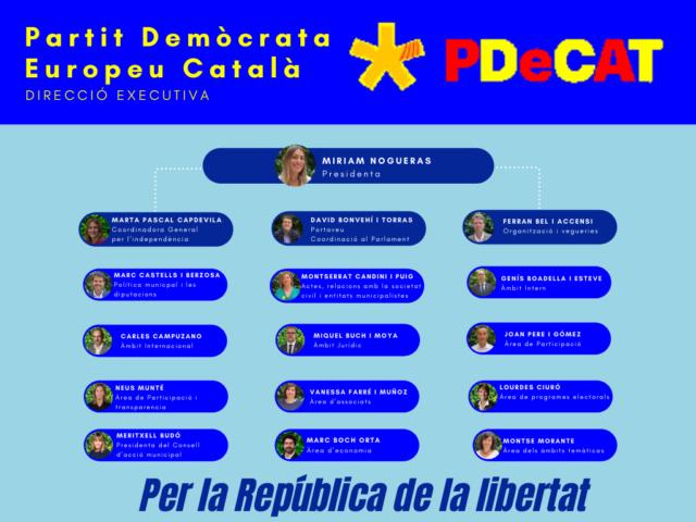 [PDeCAT] Congrés Nacional  49633610