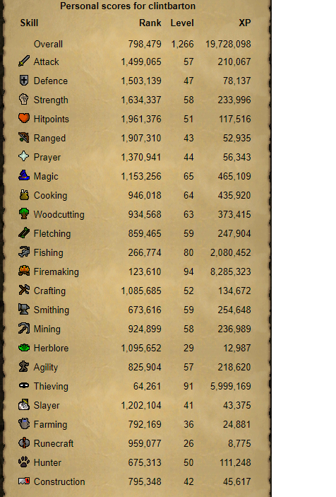 ◄◄♦♦◘◘ ☼ Skill Of The Week ☼ ◘◘♦♦►►  - Page 19 Xp_for12