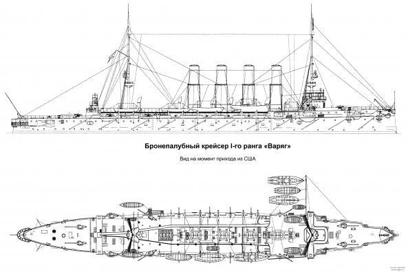"""Geschützter Kreuzer 1. Ranges """"Varyag"""" (1901) / Oriel, 1:200 Riss10"""