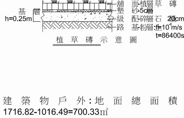 CAD出圖時,PDF字體間距變寬或跑掉的問題 X12