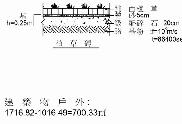 CAD出圖時,PDF字體間距變寬或跑掉的問題 Xxxx12