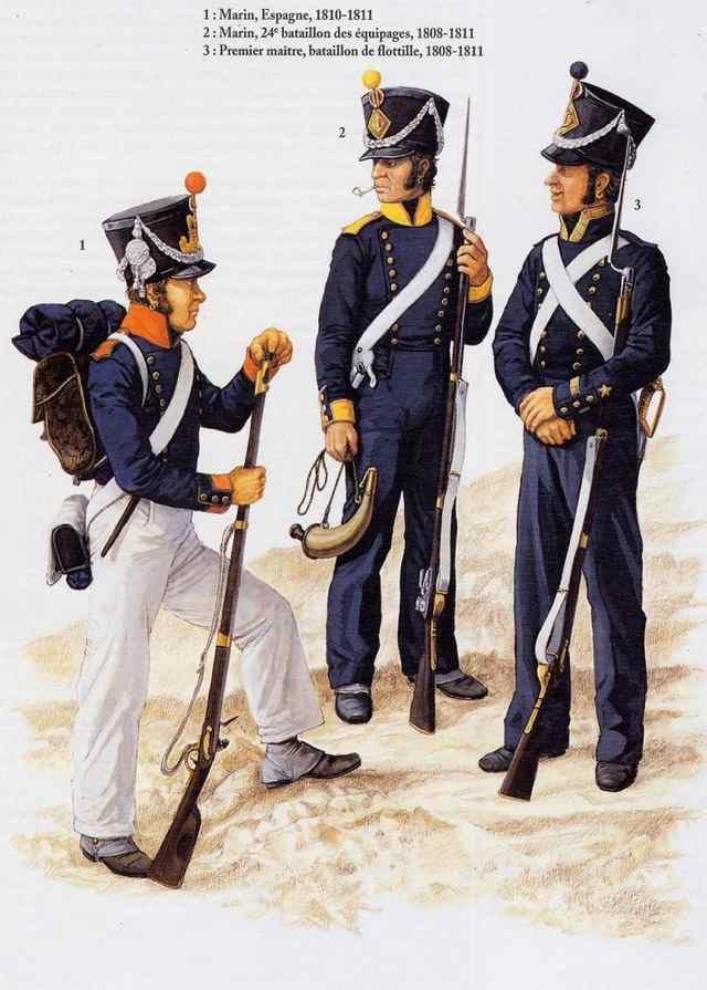 [Les traditions dans la Marine] Tenue dans la Marine- Tome 01 M1110