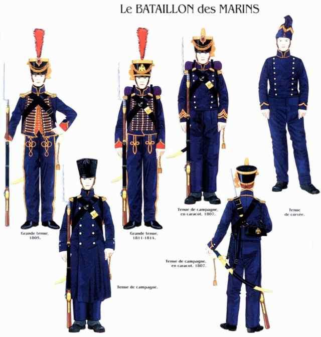 [Les traditions dans la Marine] Tenue dans la Marine- Tome 01 M410