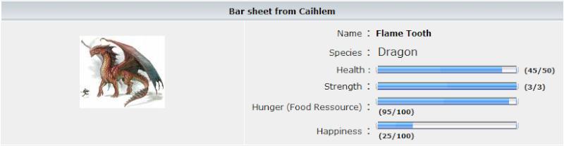 Forum Management: The RPG Sheets Bar10
