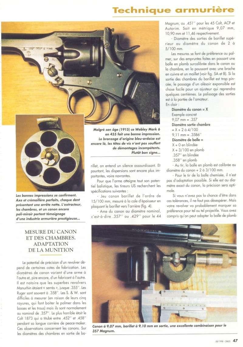 Nettoyage revolvers et autres… Revo410