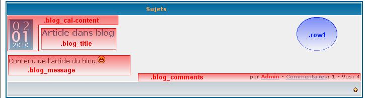 Principales atributos de CSS (phpBB2 y phpBB3) Blog10