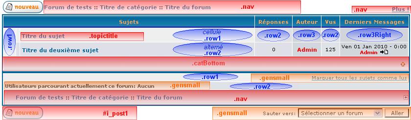 Principales atributos de CSS (phpBB2 y phpBB3) Forum11