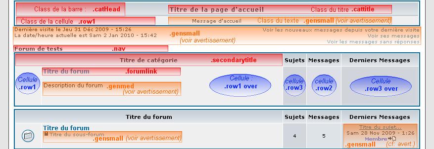 Principales atributos de CSS (phpBB2 y phpBB3) Foruml10