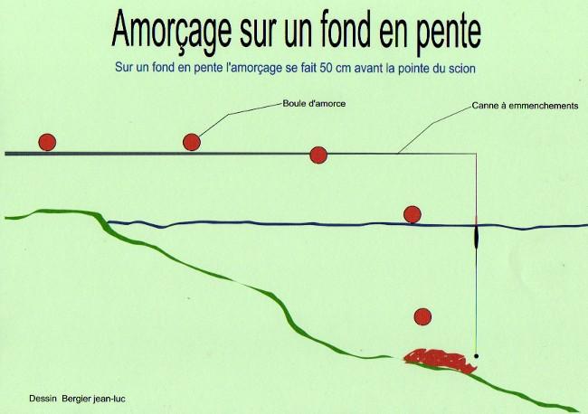 Amorçage sur un fond en pente canal ou étang Amorca14