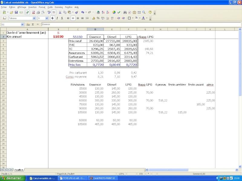 essence et GPL= LPG Feuill11