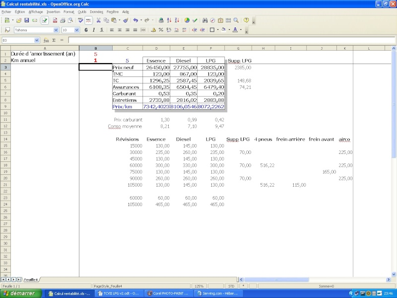 essence et GPL= LPG Feuill12