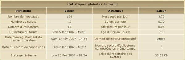 Le Pays Imaginaire Stat_b13
