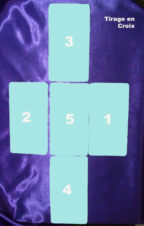 Méthode de Tirage du Tarot - Tirage en Croix En_cro10