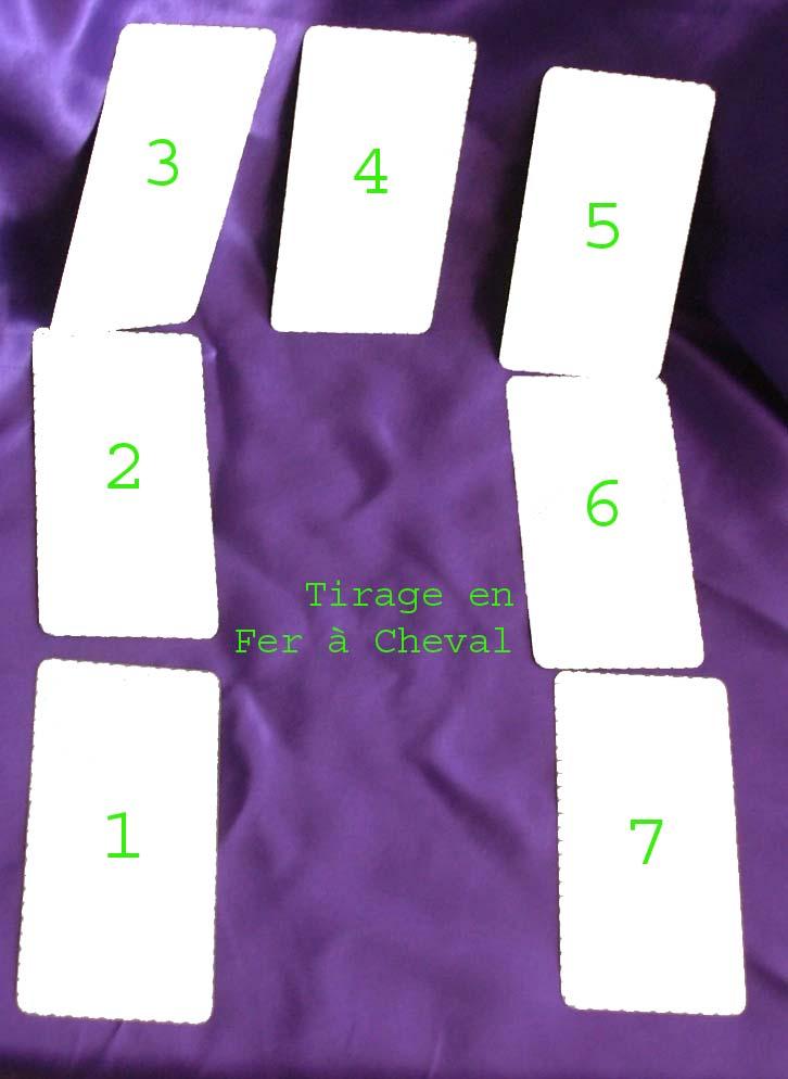 Méthode de Tirage de Tarot - Fer à Cheval Tirage10