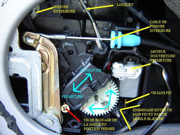 Mercedes classe c w203 d montage g che porte conducteur tuto - Moteur de verrouillage de porte de voiture ...