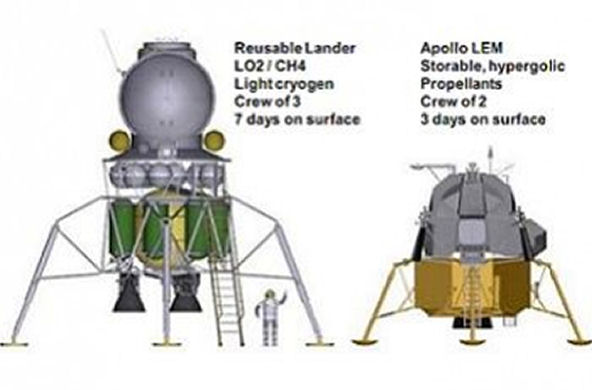 BOEING et les scénarios de missions lunaires pour le SLS Lander10