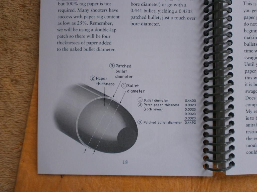 Quelques livres US sur le rechargement des cartouches PN ( fusils )  P1011424