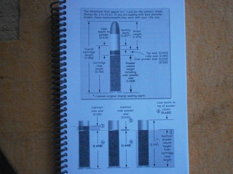 44 russian - rechargement PN avec les outils d'époque - Page 2 P1011432