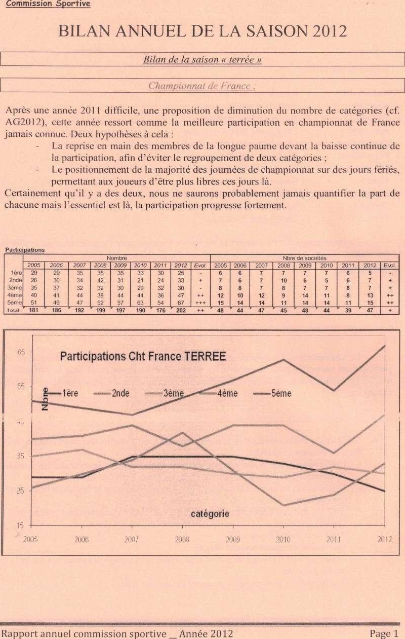 bilan séniors saison 2012 Ba_s_p10
