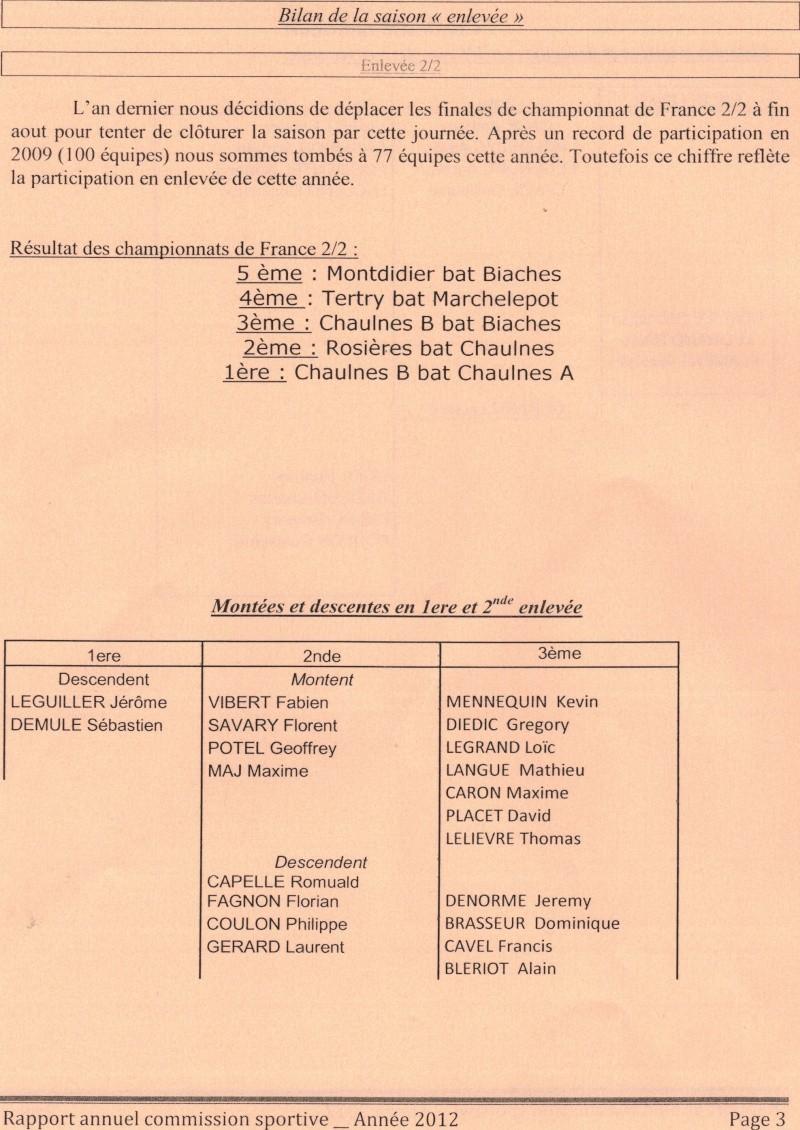 bilan séniors saison 2012 Ba_sp310