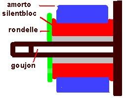 Amortisseurs arrières R4D Silent10