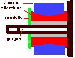 Amortisseurs arrières R4D Silent11