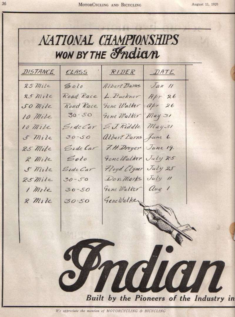 Harley-Davidson – Peashooter - 21.35ci (350 cc)  - Page 20 Indian10