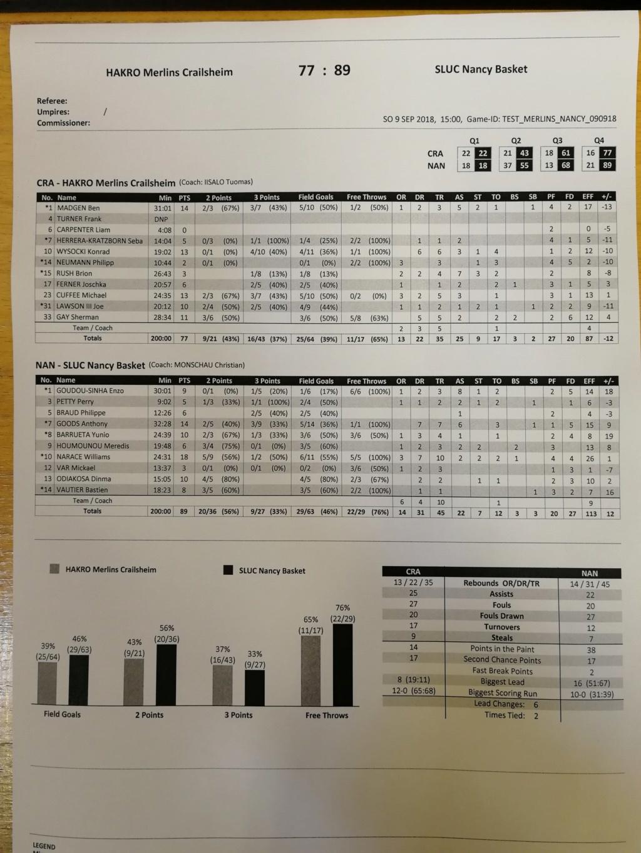 [PRESAISON] Le CCRB pour commencer - Page 5 Img_2011