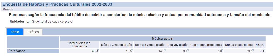 CULTURA ROCKERA 3.0. Si las giras se siguen haciendo en Euskadi es porque funcionan. - Página 9 200310