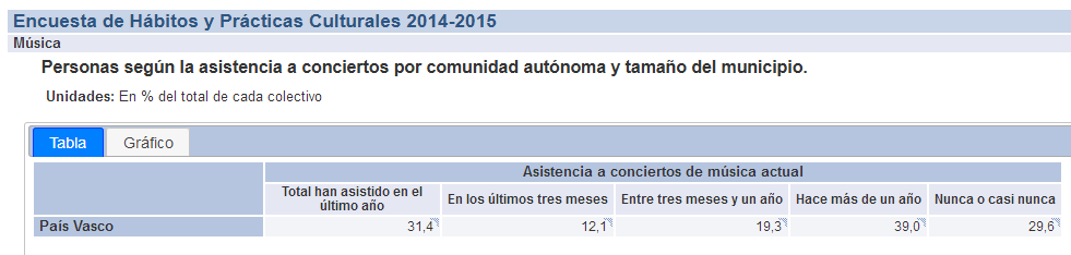 CULTURA ROCKERA 3.0. Si las giras se siguen haciendo en Euskadi es porque funcionan. - Página 9 201510