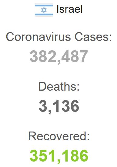 ☣ CORONAVIRUS ☣ - Minuto y Reconfinado - Vol.115: Nos Mean En La Boca. Por Salud. - Página 20 Scree198