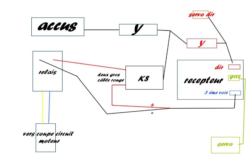 instalation coupe circuit [RESOLU] Tuto10