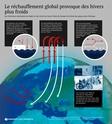 Une nouvelle ère glaciaire débutera en 2014: théorie-scénario russe... Froid_10