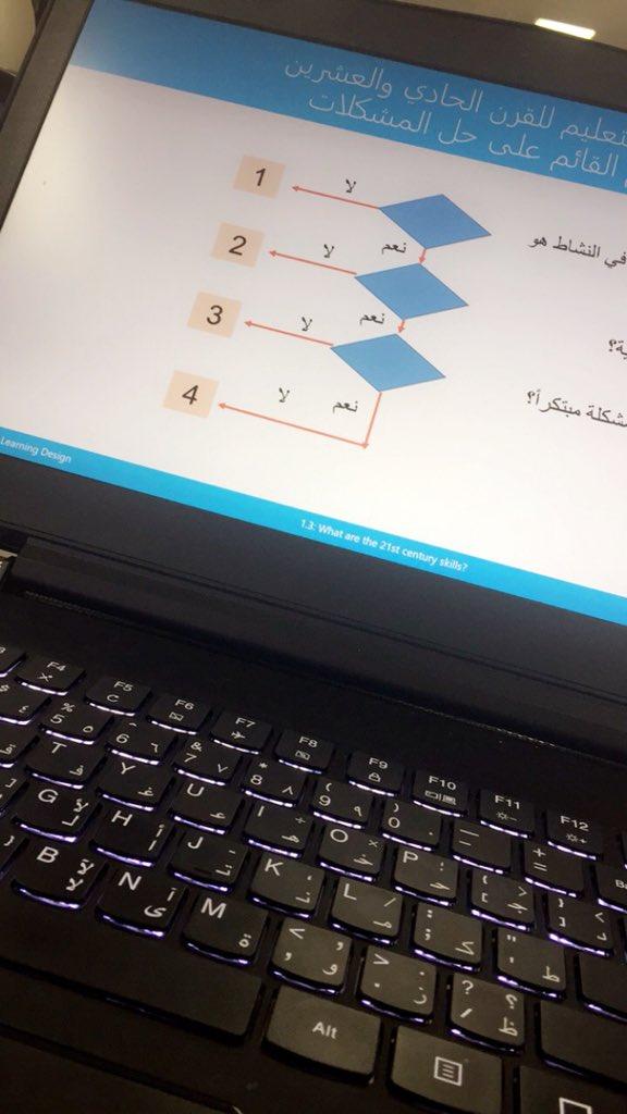 تغطية لبرنامج دمج التقنية في التعليم للمجموعة الخامسة والاخيرة Doiay210