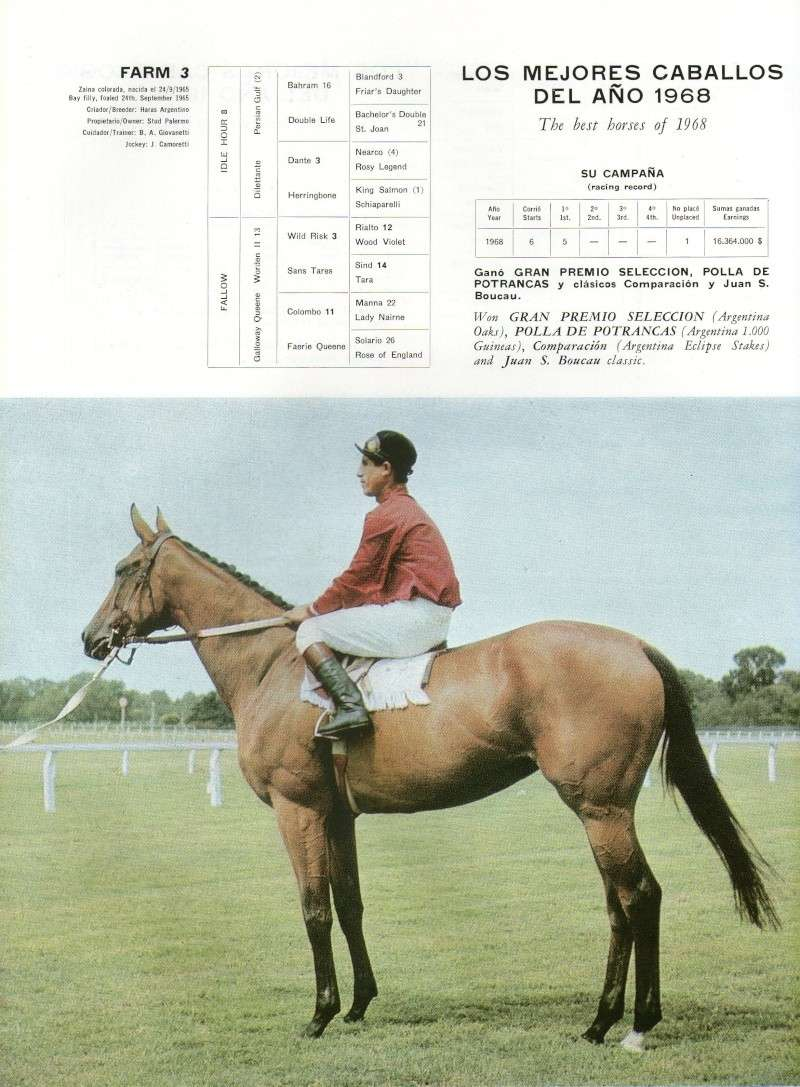 REVISTA JOCKEY CLUB - Marzo 1969 N° 10 Img11710