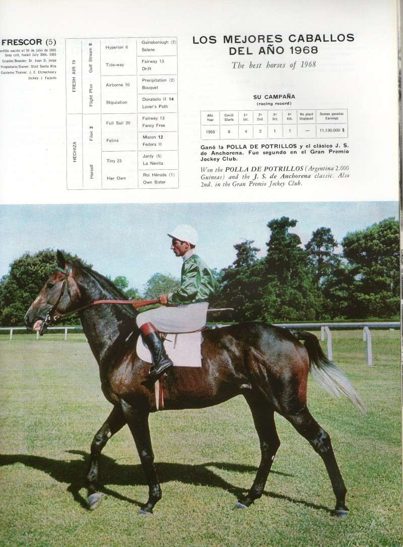 REVISTA JOCKEY CLUB - Marzo 1969 N° 10 Img11810